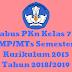 Silabus PKn Kelas 7 8 9 SMP/MTs Semester 1 Kurikulum 2013 Tahun 2018/2019