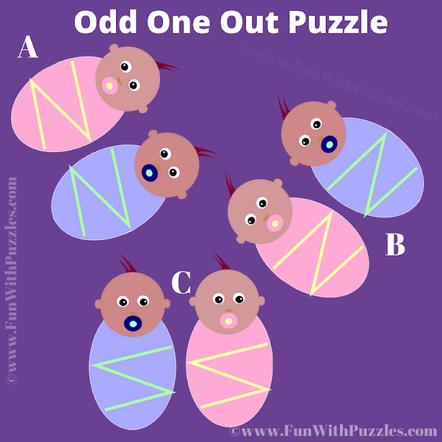In this Odd Ont Out Kids Picture Quiz, your task is find the kids pair which is different from other two pairs