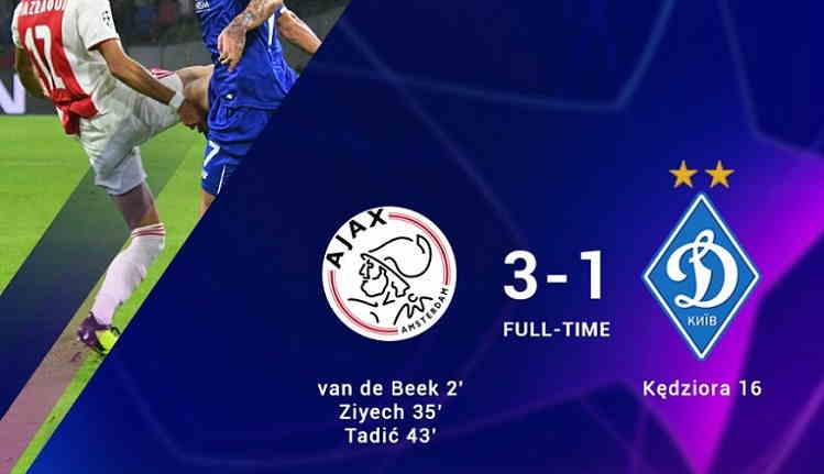 Hasil Ajax vs Dynamo Kyiv Skor Akhir 3-1 [Liga Champions 2018 ]