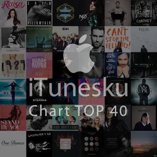CHART TOP 40 Prambors Agustus 2016