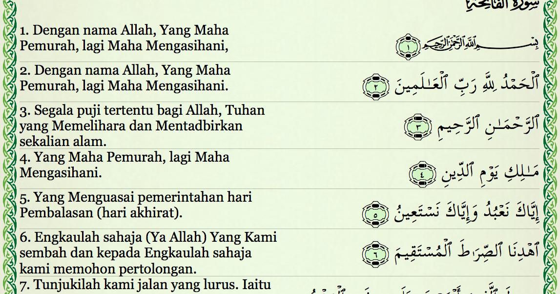 Tiga Golongan Manusia Pada Surat Al-Fatihah - Dunia Islam