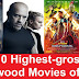 Top 10 Hollywood Highest-grossing movies of 2017: Beauty and the Beast, Fast 8 & Despicable Me 3 that ruled the box office