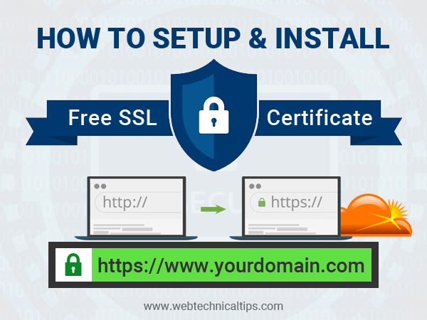 Benefits of HTTPS SSL Certificate