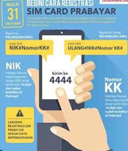 kumpulan nomor id otlet seluruh indonesia