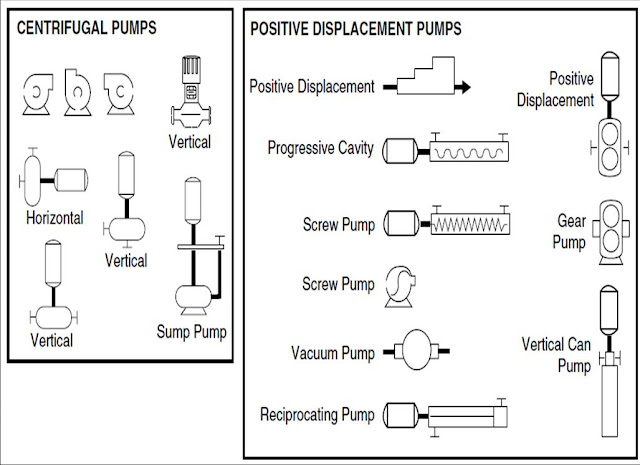 P Bcg moreover Maxresdefault besides Image additionally Splitter D er furthermore Pmp. on booster pump piping diagram