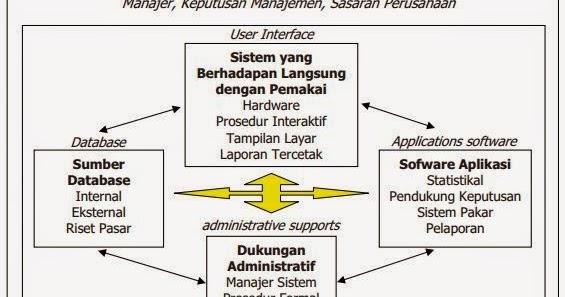 sistem perdagangan emisi mendefinisikan