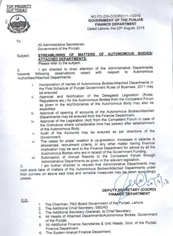 Punjab Govt. Streamlining Matters