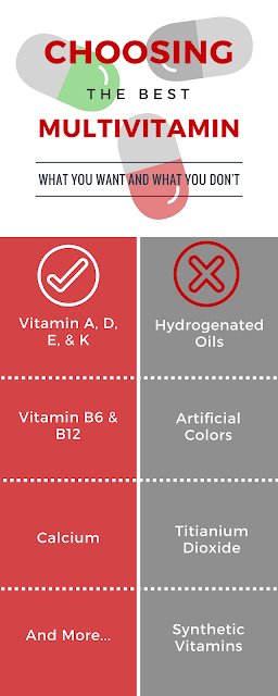 Fillers in vitamins and supplements