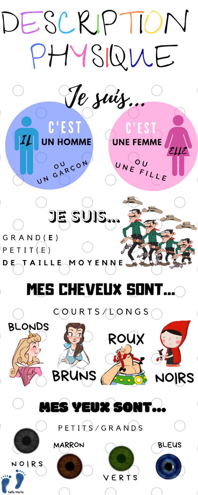 Opisywanie osób - słownictwo 10 - Francuski przy kawie