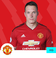 Players Manchester United Should Sell - Jones