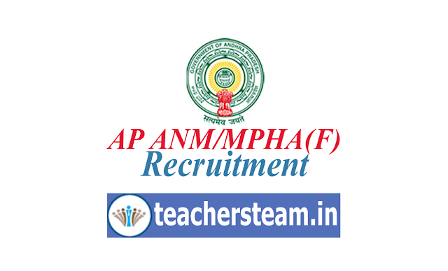 ANM MPHS(F) Recruitment 2019 - Notification - Application Form