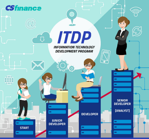 Information Technology Development Program (ITDP)  CS FINANCE