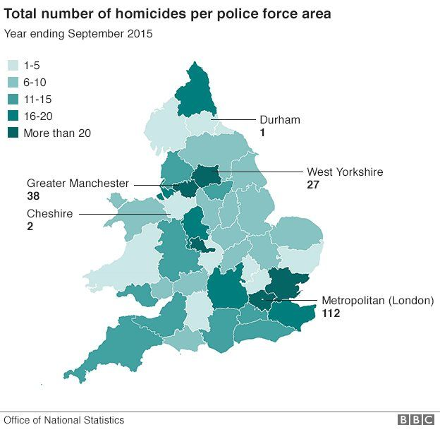 Total number of homicides per police force area