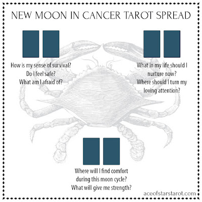 New Moon in Cancer Tarot Spread