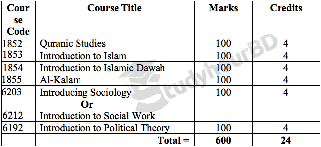 Honours 1st Year Islamic Studies Book List