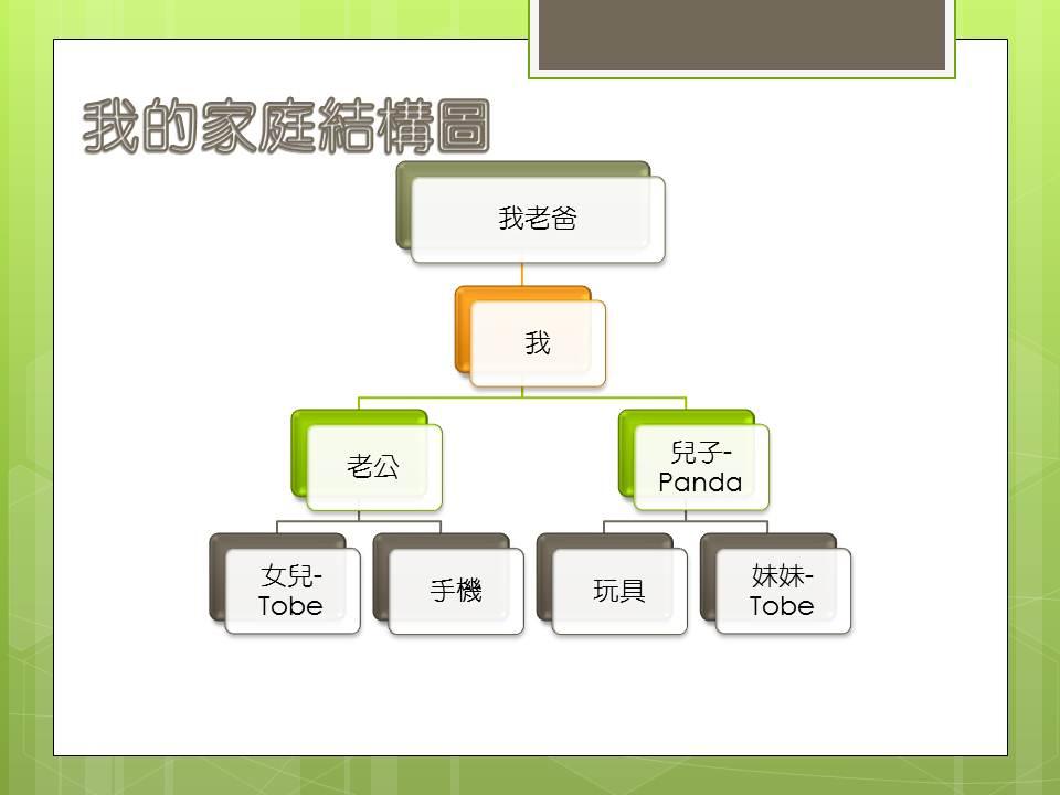電腦老師黃小潔: 我的家庭結構圖