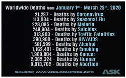 Jon Rappoport, People dying equals Coronavirus? An engineered virus?