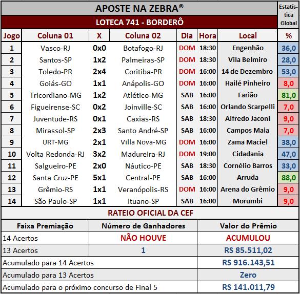 LOTECA 741 - RESULTADOS / RATEIO OFICIAL 05