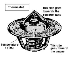 how to tell if your thermostat is bad
