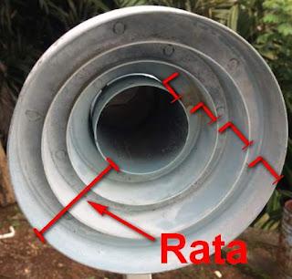 Cara Memasang Conical Scalar Ring Lnb C-Band