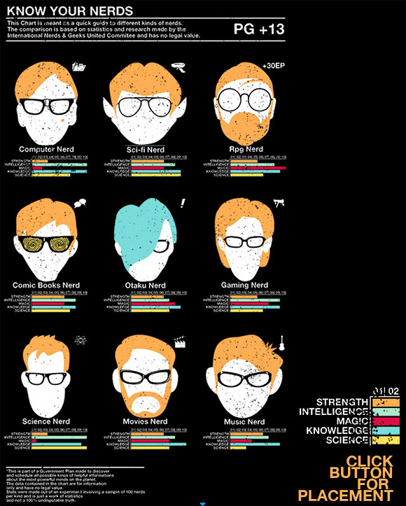 Proto Knowledge Evolution Of Geek