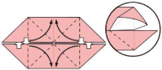 Bước 5: Từ vị trí mũi tên mở các lớp giấy ra hai bên và làm phẳng