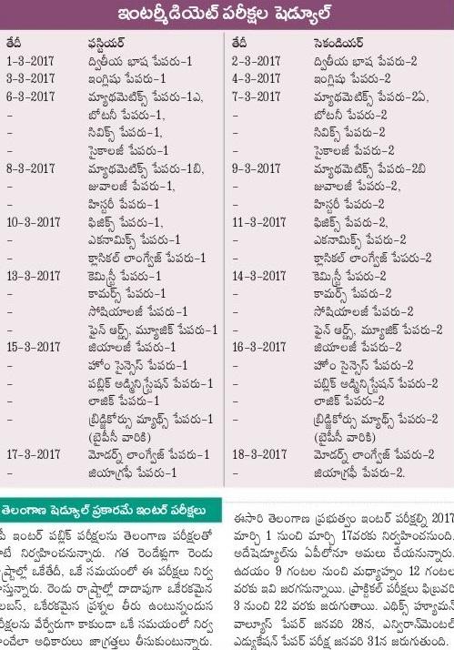 BIE Telangana Inter 1st & 2nd Year Time Table 2017