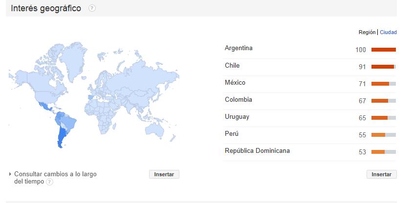 Palabra de Chile: Obvio, claro y eso  Así no más