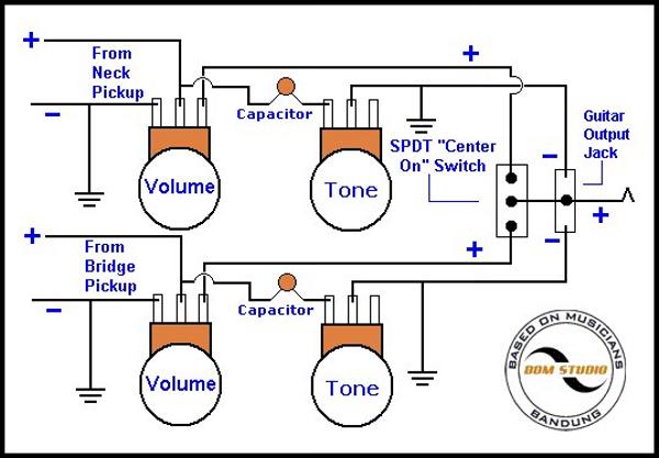 Unusual Wiring Gitar Contemporary Electrical Circuit Diagram
