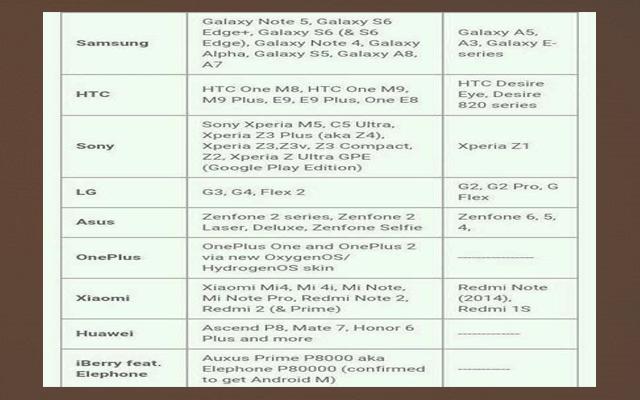 قائمة الهواتف التي ستحصل على تحديث اندرويد 6 marshmallow , هل هاتفك من ضمنهم ؟
