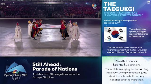 PyeongChang 2018 Winter Olympics Opening Ceremony South Korea flag