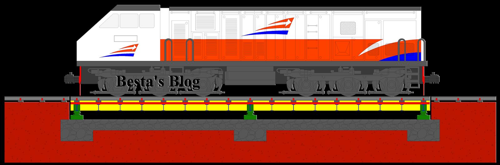 Besta's Blog: Jembatan Timbang Kereta Api (Train Scale)