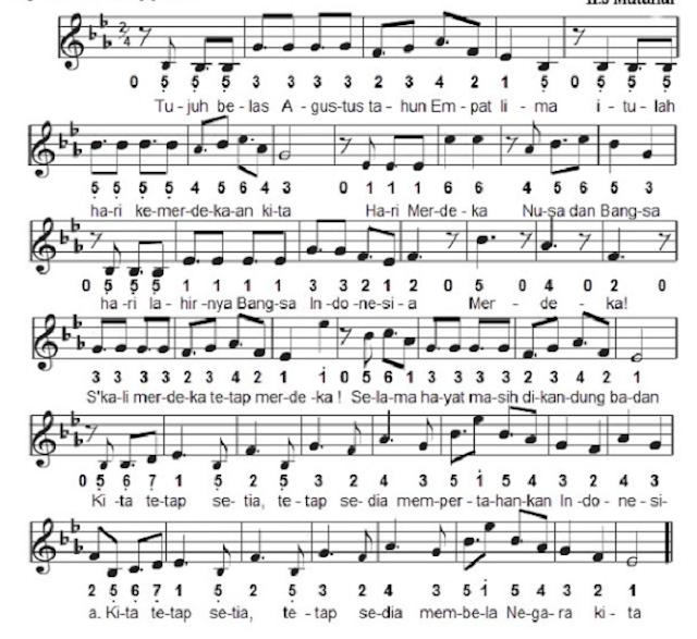 Not Angka Lagu Hari Merdeka 17Agustus