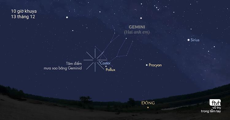 Tâm điểm mưa sao băng Orionid nằm gần ngôi sao Castor của chòm sao Gemini. Đồ họa: Stellarium/Chú thích: Ftvh - Vũ trụ trong tầm tay.