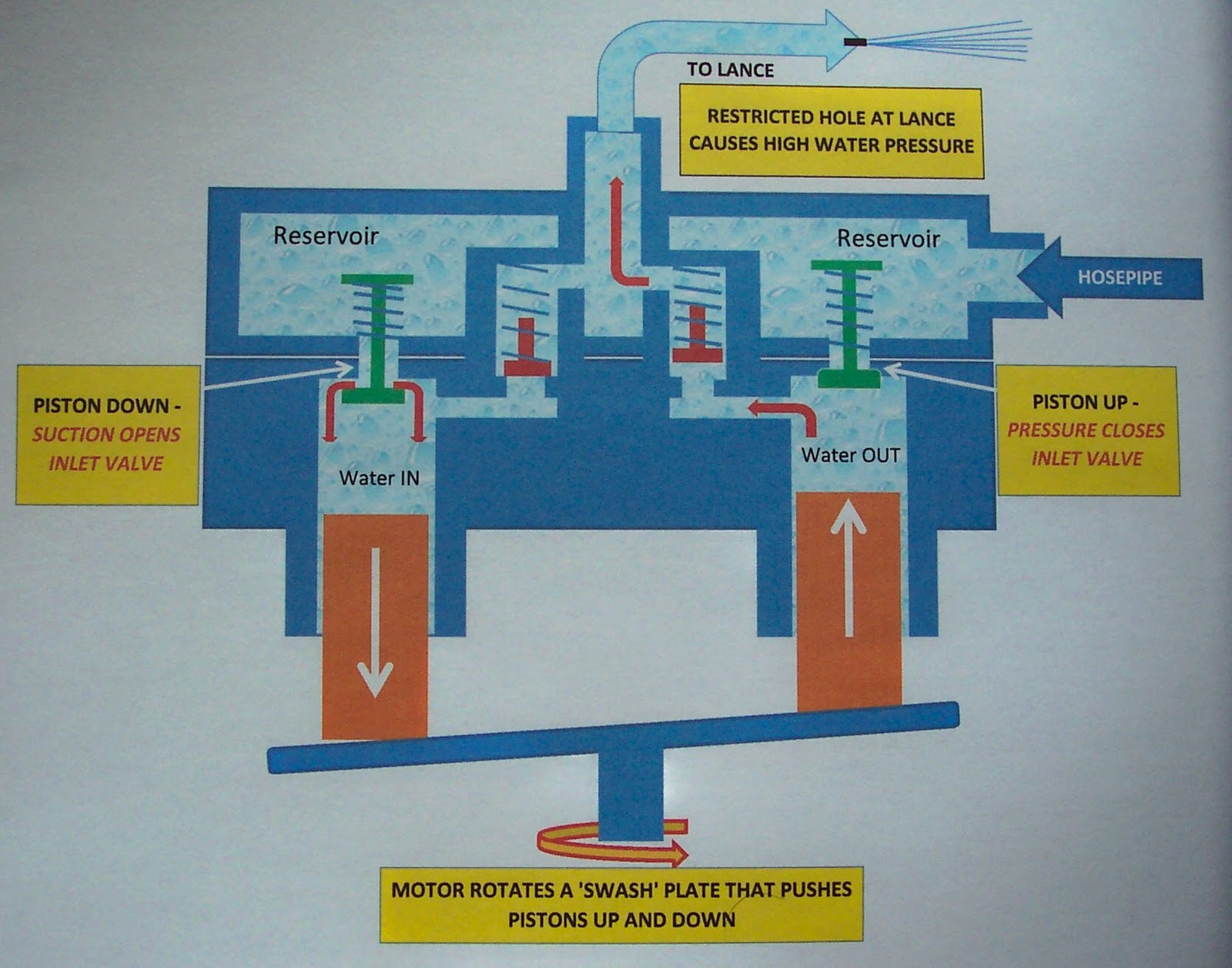 small resolution of wiring diagram as well 1979 ford f 150 wiring diagram on 1981 trans 1979 trans am