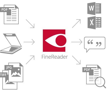 تحميل برنامج ABBYY FineReader لفتح المستندات النصية وملفات pdf