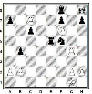 Posición de la partida de ajedrez Samagonowa - Strutschkov (URSS, 1980)