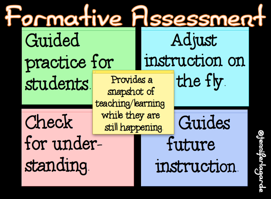 formative%2Bessment T Tap Formal Essment Examples on