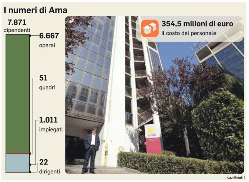 NewsAmaL'ordine Strada» Bonus Roma Anti In Del Dg«capizona F3JT1culK