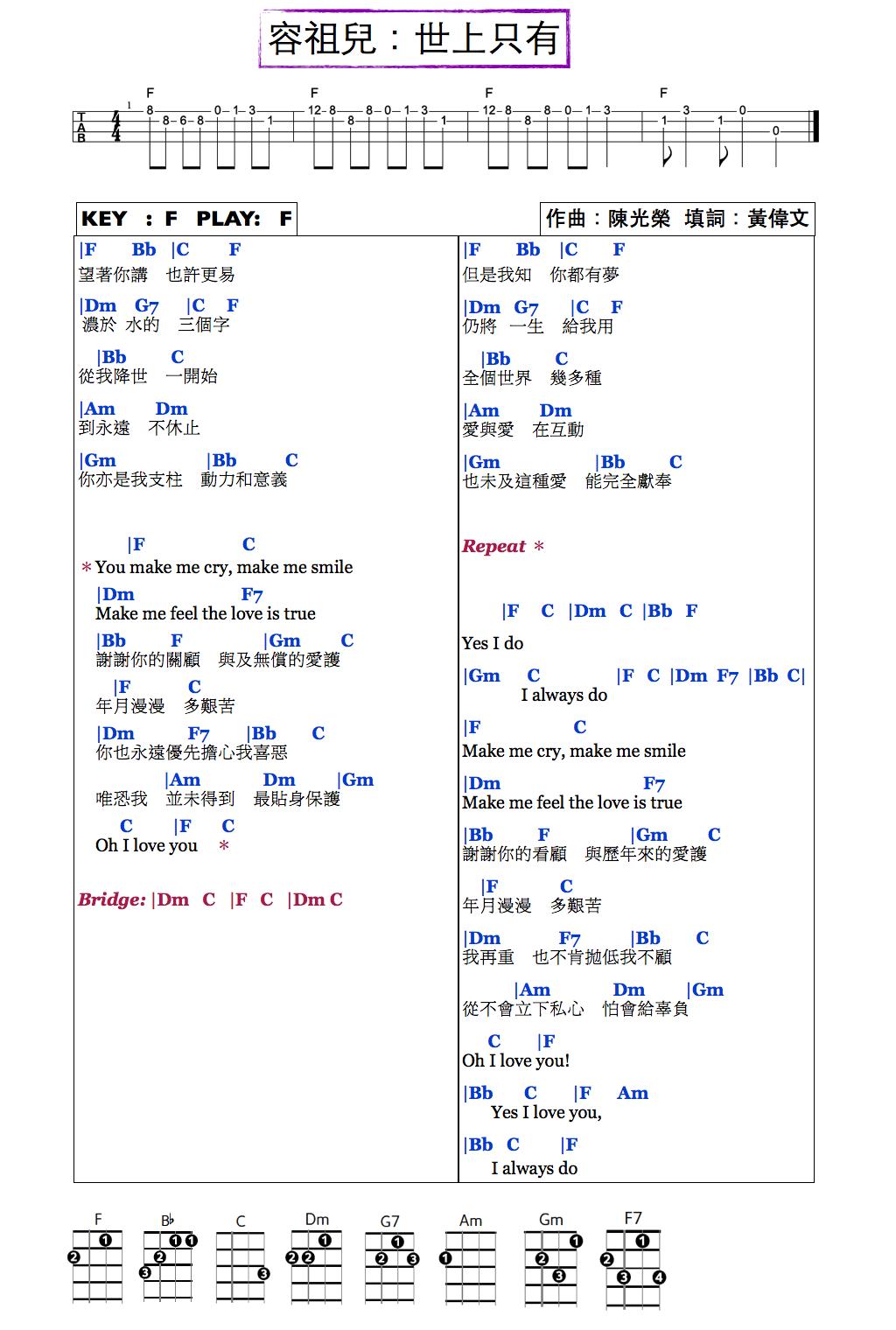 ukulelemania: #93 容祖兒:世上只有 ukulele chord 彈唱譜
