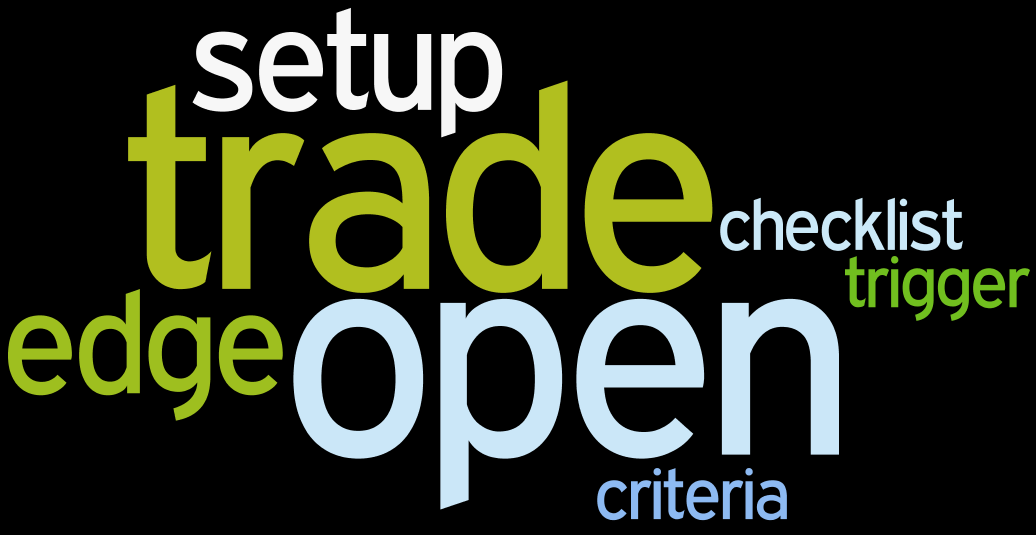 trade open setups wordle