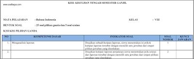 Dapatkan Kisi Kisi UTS B. Indonesia Kelas 8 Semester 1/ Ganjil ktsp tahun 2017 2018 www.soalbagus.com