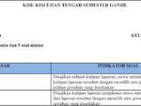 Kisi Kisi UTS B. Indonesia Kelas 8 Semester 1/ Ganjil
