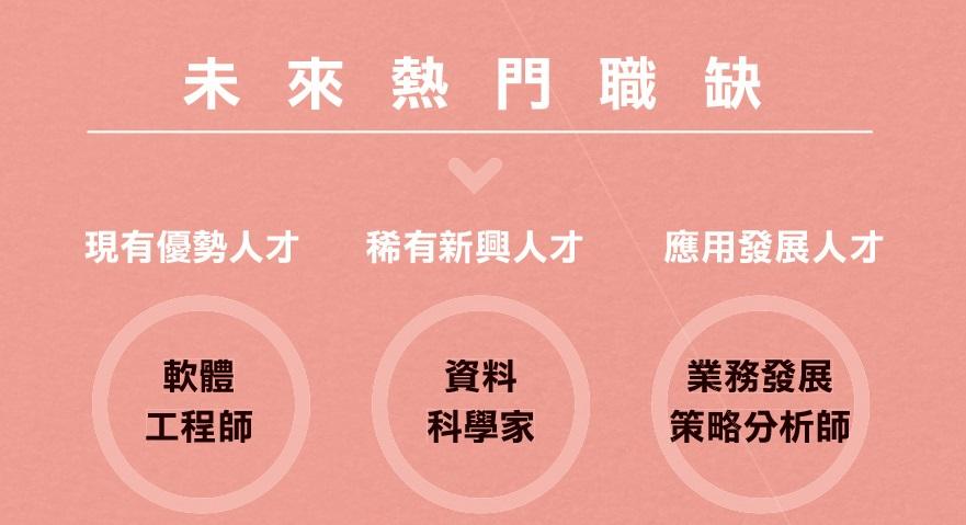 掌握3原則,進攻未來12大熱門職缺