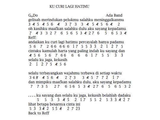 Not Angka Pianika Lagu Ku Curi lagi Hatimu - Ada Band
