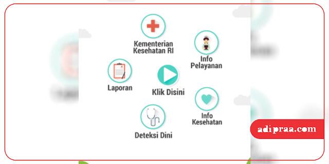 Fitur Aplikasi Sehat Jiwa | adipraa.com