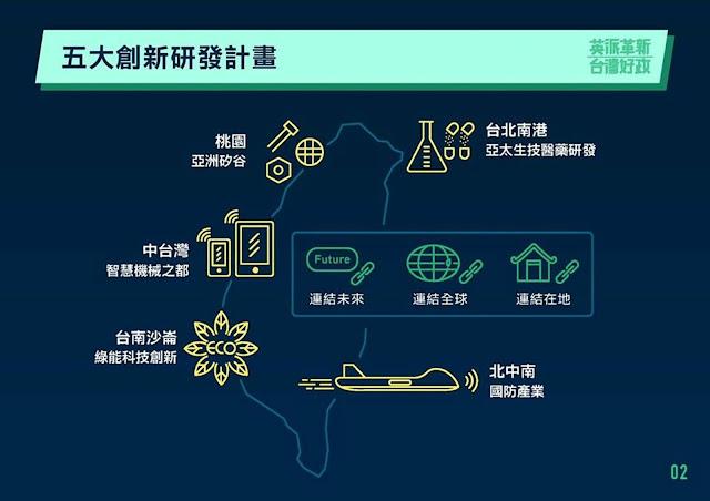 【 曼陀羅藏 】: ・「英派革新・臺灣好政-蔡英文的五大創新研發產業聚落計畫」