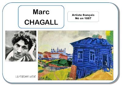Marc Chagall - Portrait d'artiste en maternelle