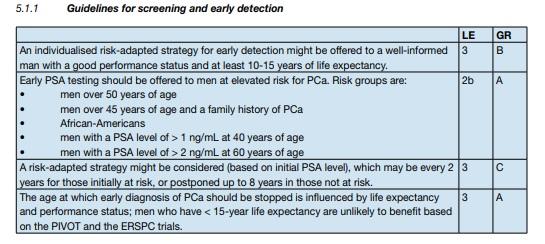 nessun problema il medico controlla la prostata