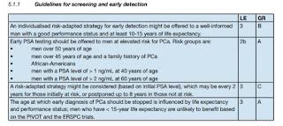 nella letteratura dell urologia e previsto una prostatite da stress cause